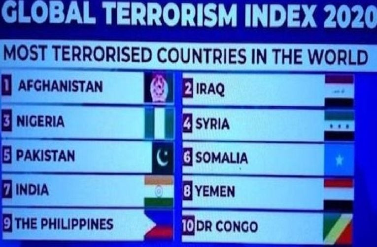 Nigeria Ranked 3rd Most Terrorised Country In The World